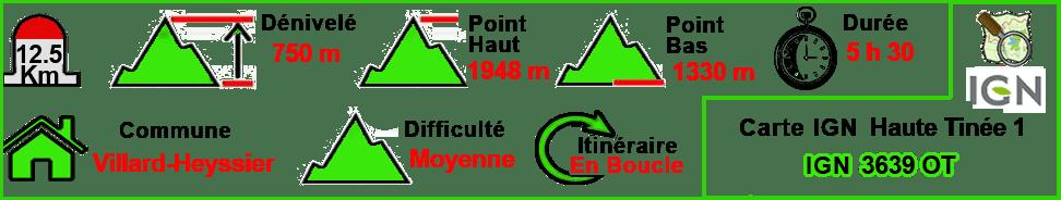 Gorges de Saint-Pierre